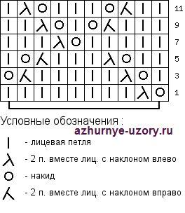 114572731_prostojazhur10x6 (264x304, 59Kb)