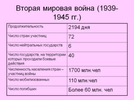 2-� ������� (448x336, 23Kb)