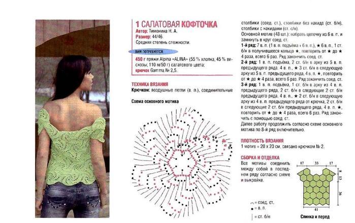 Вязание крючком полным женщинам модели и схемы
