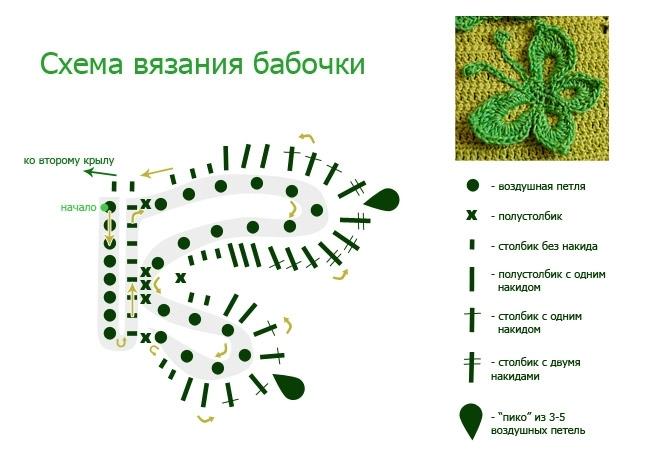 Связать бабочку крючком схема