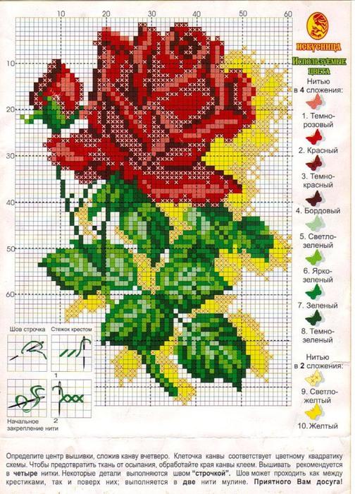 Вышивка крестом цветы схемы