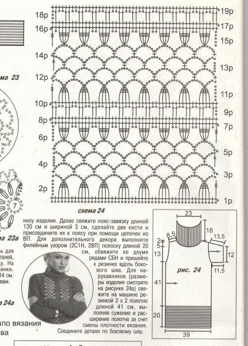 схемы вязания молодежных вязаных шапок