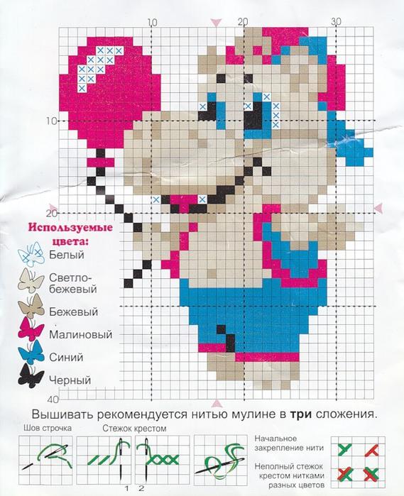 Схема Вышивки Крестом Детская Метрика Бегемотика