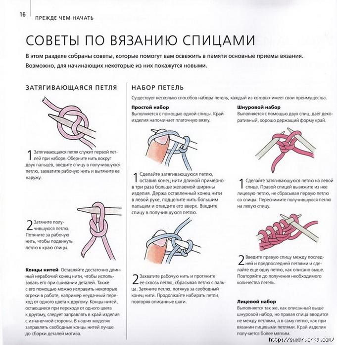 Изделия для вязания спицами для начинающих