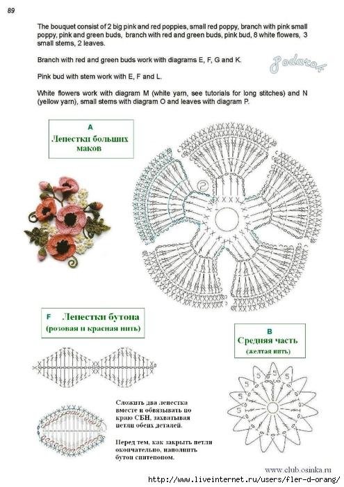 Схема вязания цветочков крючком 88