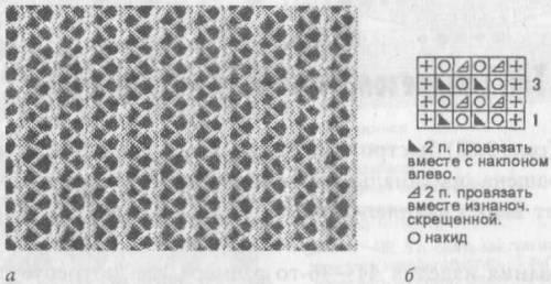 для схемы вязания спицами