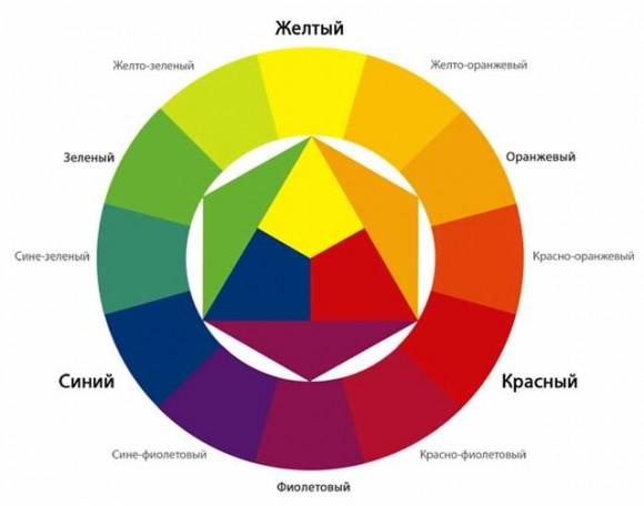 Цветовой-круг-2-580x456 (580x456, 30Kb)