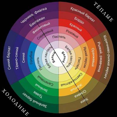 Цветовой-круг-3 (400x400, 28Kb)