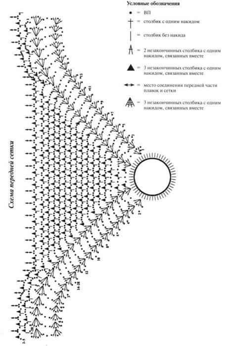 Схема вязания ажурный вязаный купальник трикини крючком.