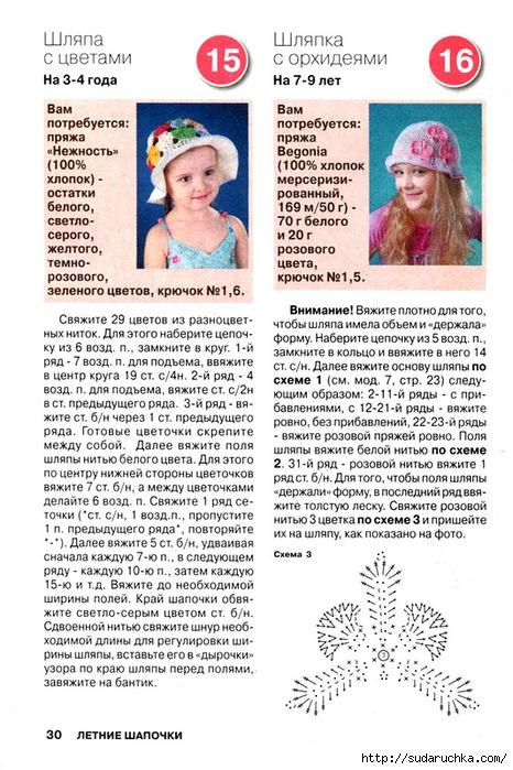 Вязание летних шапок 7