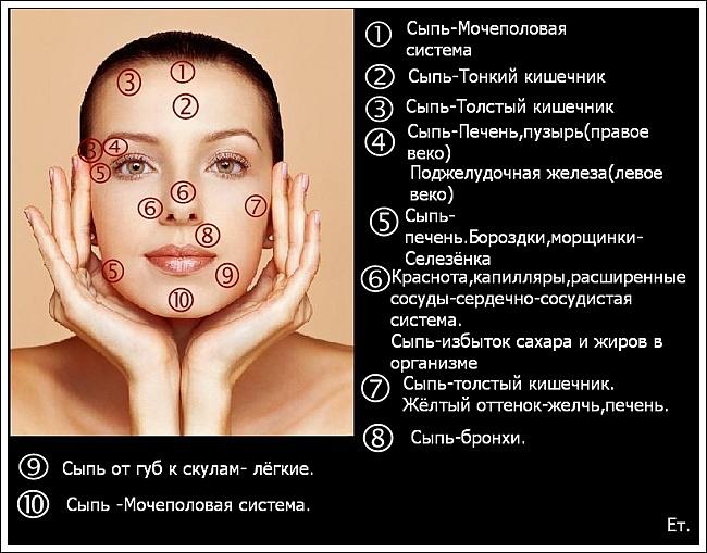 диагностика-по-лицу (650x509, 113Kb)
