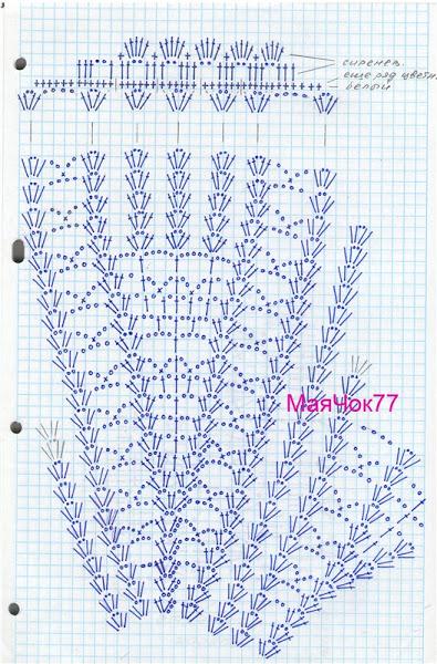 схемы для вязания юбки к