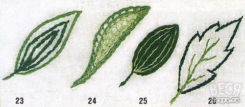 Обзор швов для вышивания листьев. Обсуждение на LiveInternet - Российский Сервис Онлайн-Дневников