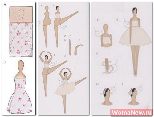 Кукла тильда балерина мастер класс своими руками выкройки