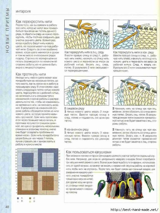 Отличное пособие по вязанию от Клэр Кромптон содержит море информации по вязанию спицами - я уверена...