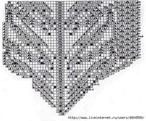 skatert1 (472x391, 192Kb)