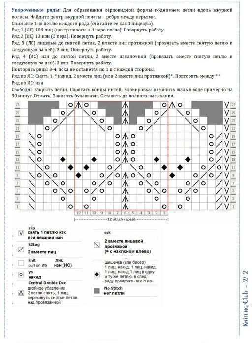 Раверли вязание на русском схемы 4