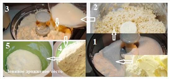 ленивое дрожжевое тесто (548x256, 54Kb)