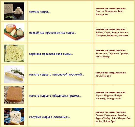 chees (550x519, 67Kb)