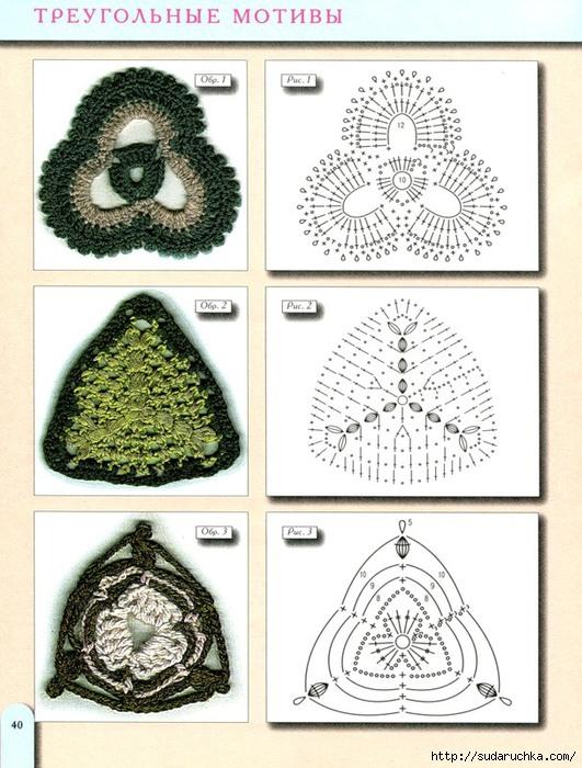 Схемы трех треугольных мотивов.