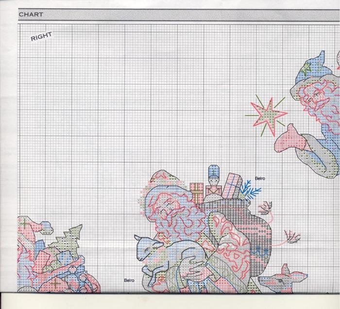 chart5 (700x637, 345Kb)
