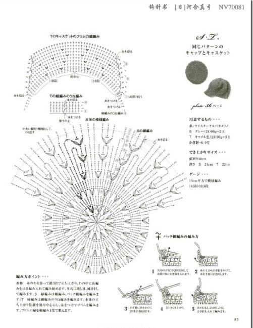 Схема вязания крючком кепки с козырьком для мальчика 32