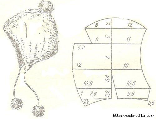 Выкройки для детских зимних шапок