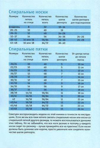 .э10 (338x500, 289Kb)