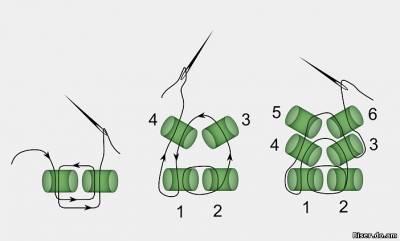 бисер схемы ндебеле - Вышивка бисером.