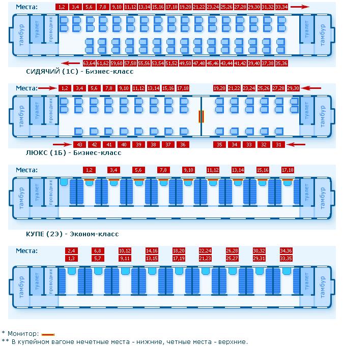 Схема вагона фпк сидячий