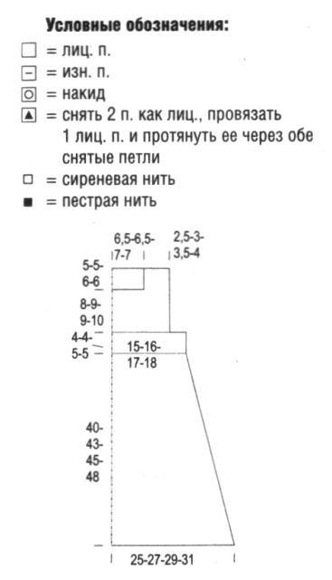 4152860_1366002311_razmerydlyavyazaniyaplatya (367x640, 22Kb)