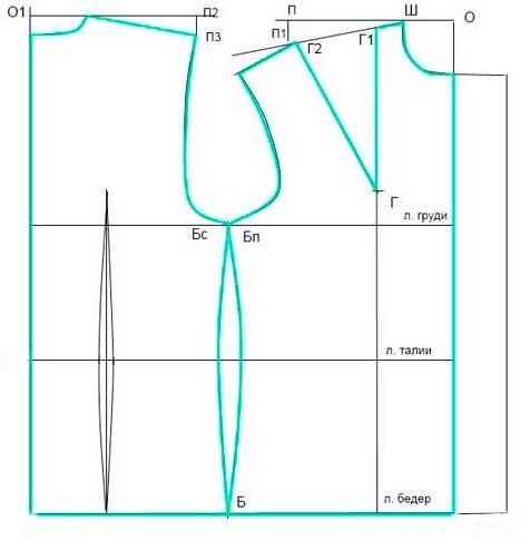 Выкройки для шитья блузок