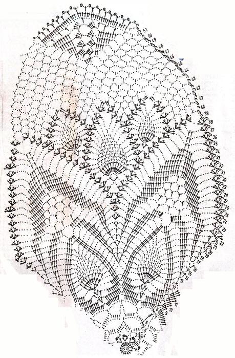 схема круглых скатертей крючком
