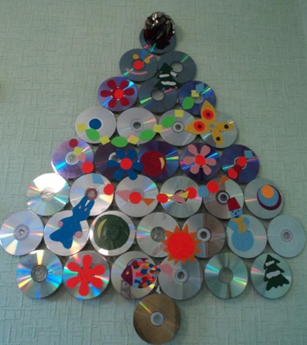 Новогодние поделки дисках фото