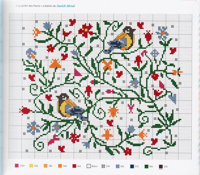 Дизайны вышивки крестиков