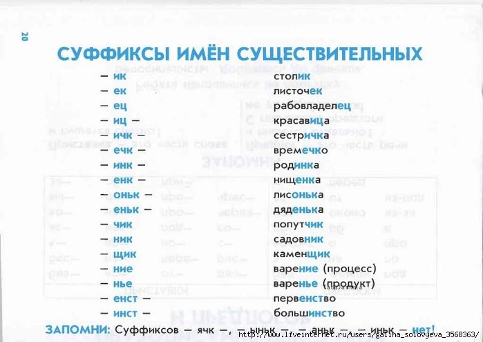 Скачать сборник правил по русскому языку за 3 класс