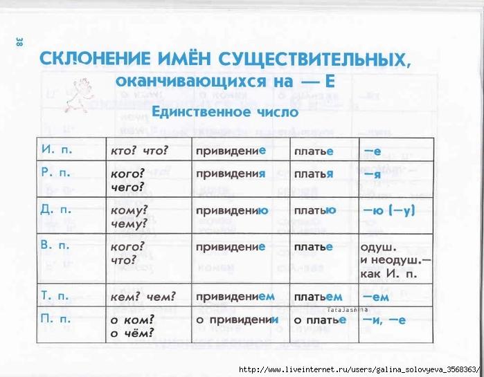 словарь склонений русского языка строп менее важной