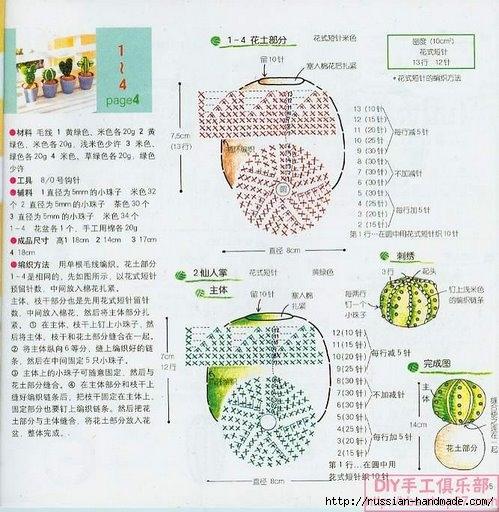 Схема вязания кактуса 83