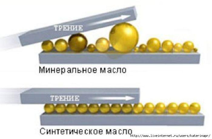 1379872383_motornoe_maslo (700x460, 88Kb)