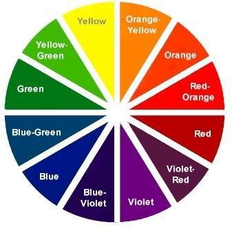 цвета (337x335, 20Kb)