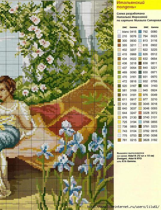 5282851_70399901_italyanskiy_polden_1 (537x699, 294Kb)