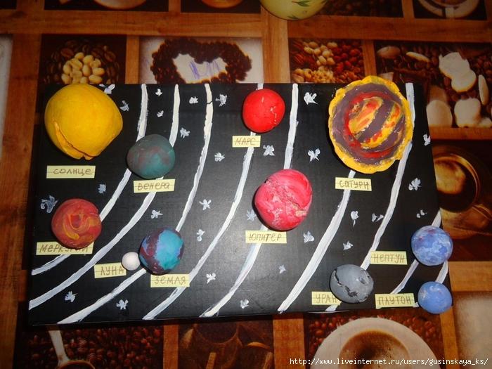 Как сделать солнечная система своими руками