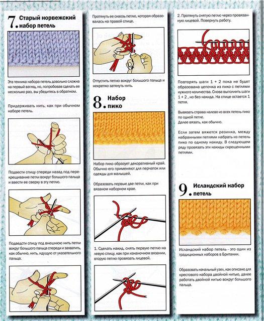 Вязание в галереях: схемы