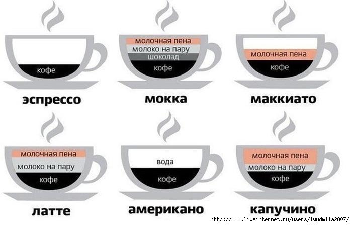 кофе2 (700x447, 123Kb)
