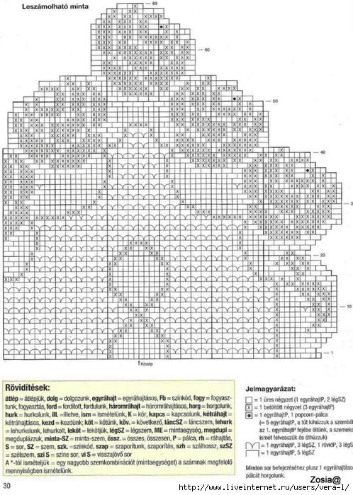 引用 钩针桌布图解(79)