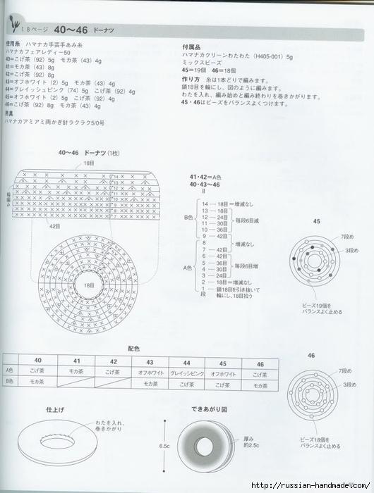 Вяжем крючком пирожные с десертом. Японская книжка со схемами (57) (530x700, 189Kb)