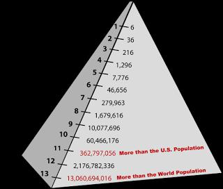 pyramidscheme (320x272, 43Kb)