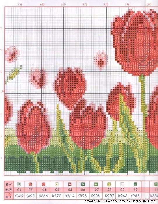 Тюльпаны. Вышивка крестом.