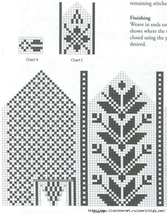 Схемы для варежек