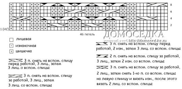 Схема звукового сигнала на 12 вольт